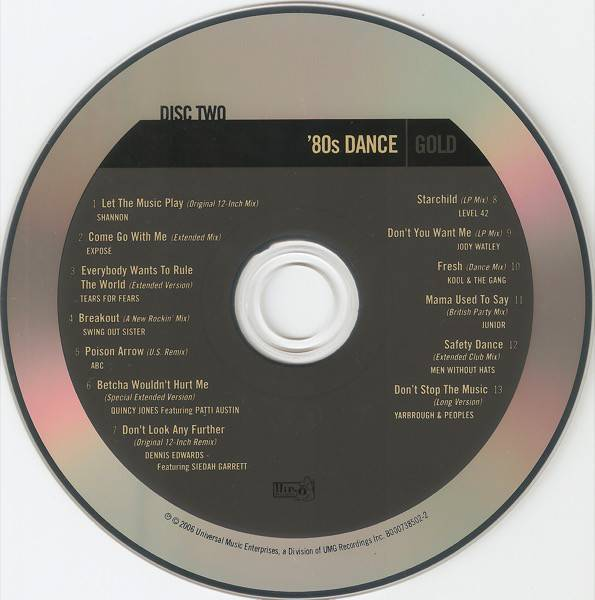 80s Dance Gold - 2-CD (2006, Remastered)