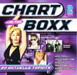 Cover - King Family: Chartboxx 2008/02
